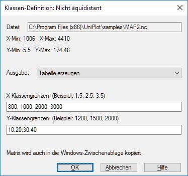 Contemporary Dreidimensionale Formen Einer Tabelle Für Die Erste ...