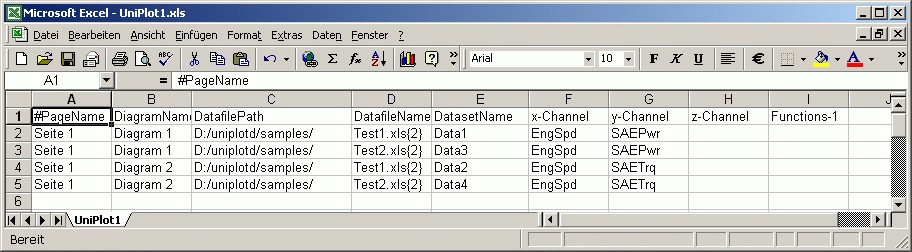 Einfügen von Datensätzen in eine Vorlage — UniPlot Dokumentation